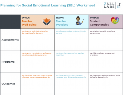 Worksheet-Planning-for-Social-Emotional-Learning-SEL